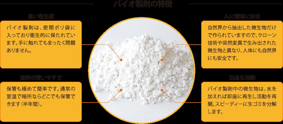 バイオ製剤の特徴
